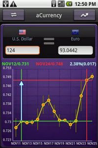 aCurrency Pro (exchange rate) 5.20 (Patched) Apk 1